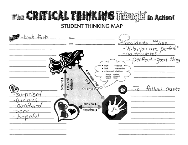 Student Thinking Map Filled Out