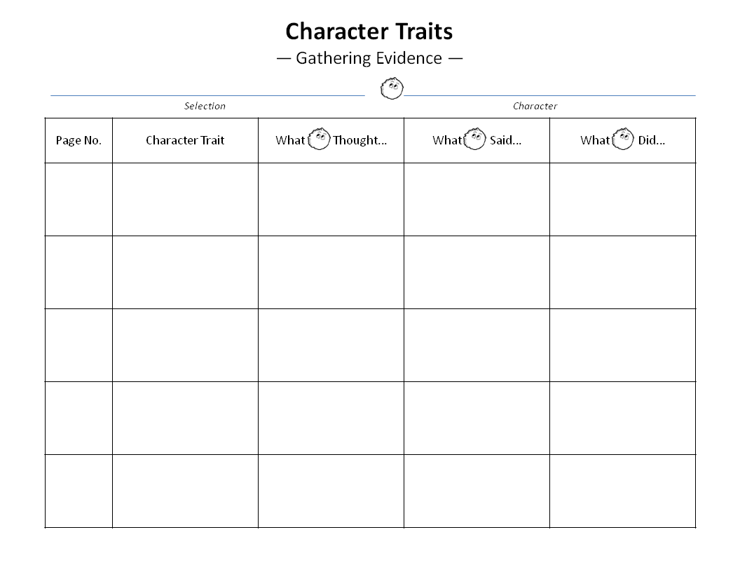 Characteristics Downloadable