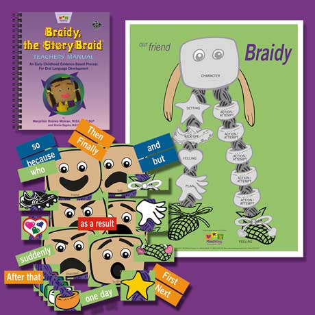 Braidy Quick Start, Manual/Poster