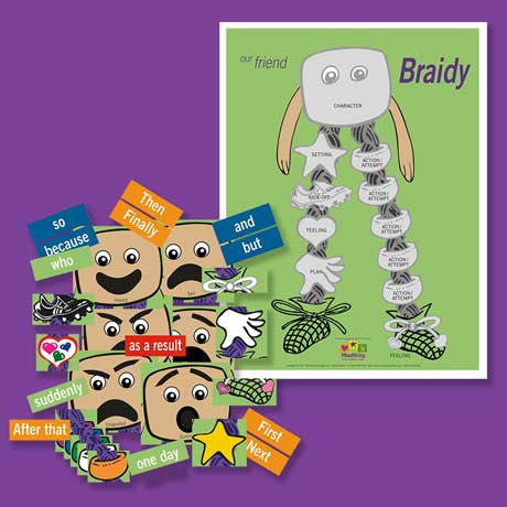Our Friend Braidy Interactive Poster