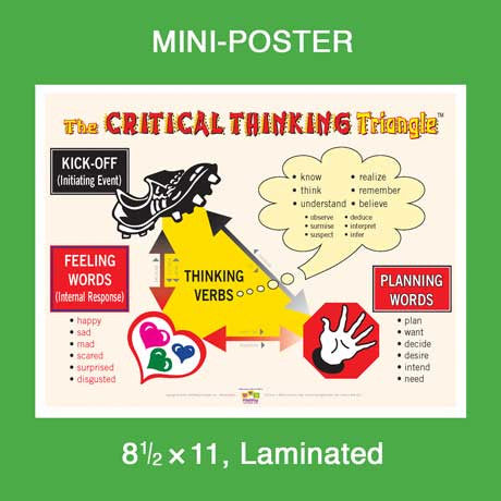 Critical Thinking Triangle Mini-Poster image