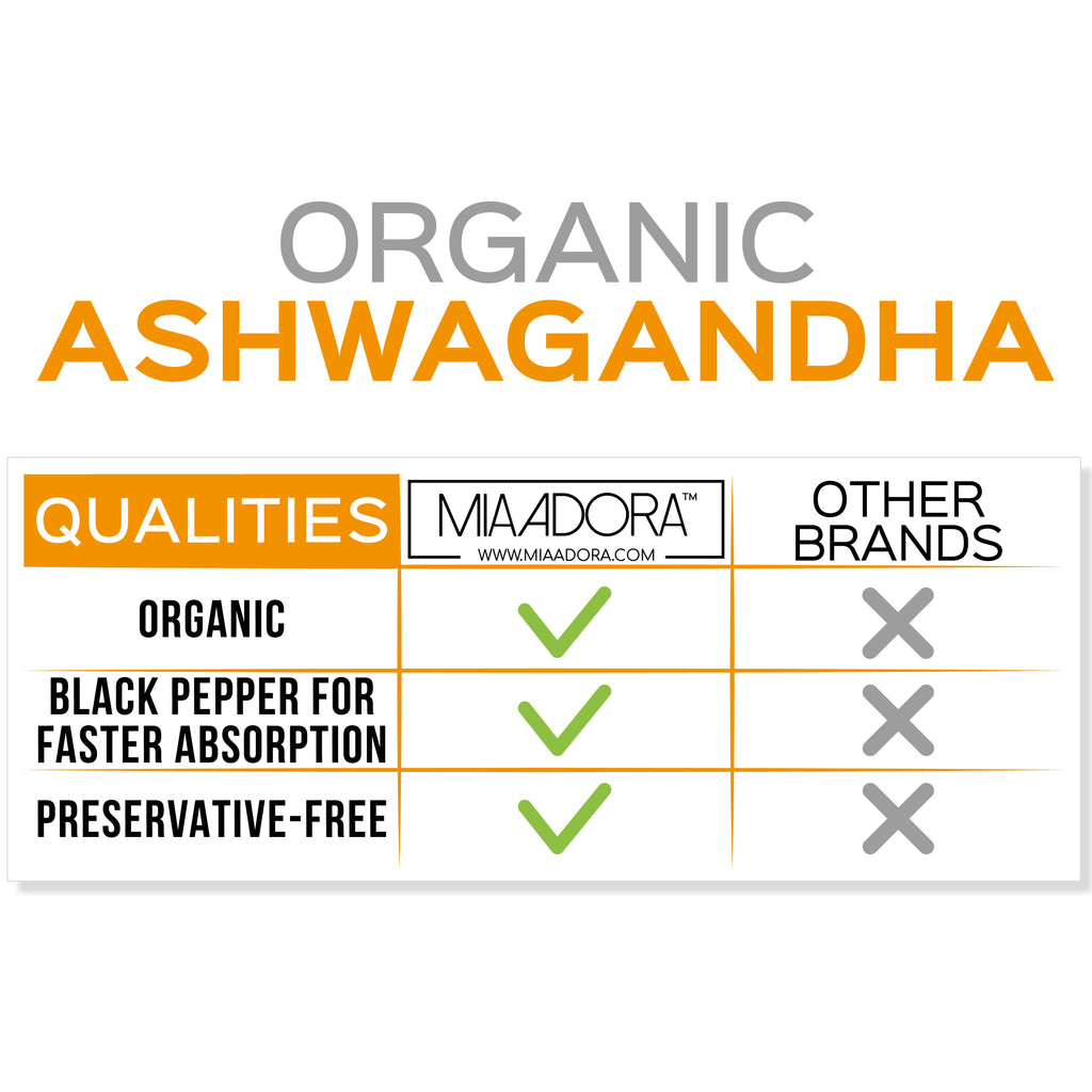 What makes Mia Adora premium organic ashwagandha with black pepper better than others: it's organic, it contains black pepper for faster absorption, it's preservative-free