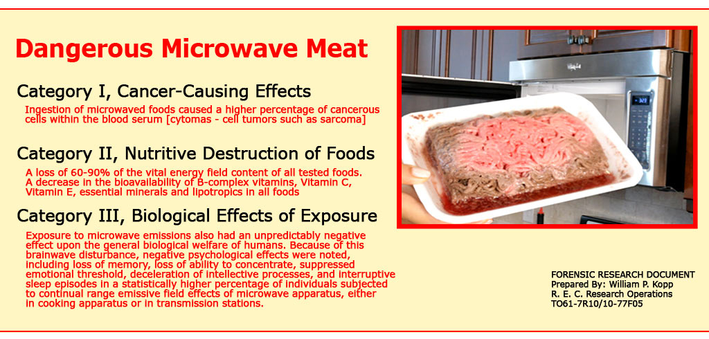 Dangerous Microwave Meat