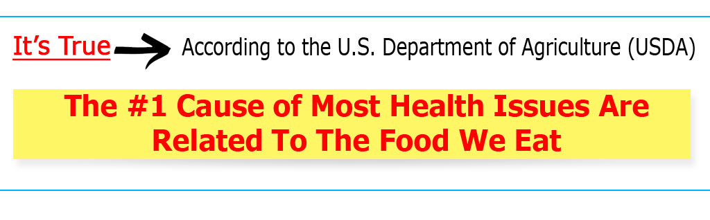 According to the USDA Most Health Issues Are Related To The Food We Eat