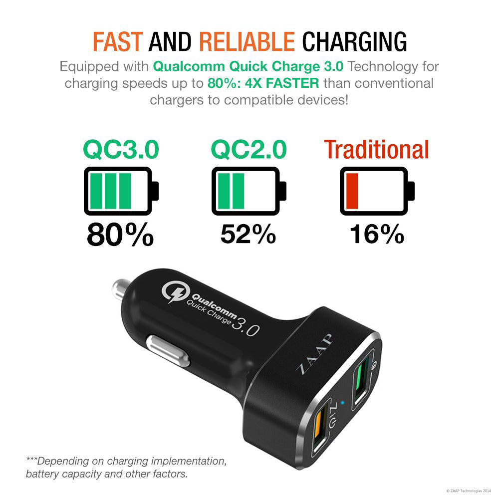 Qualcomm Car Charger