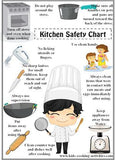 Kids Cooking Poster Set