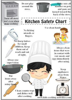 help kids visualize and read kitchen safety rules for all kitchen