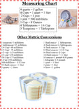 Kitchen Measuring Chart Worksheets - Cooking Measurements Worksheets