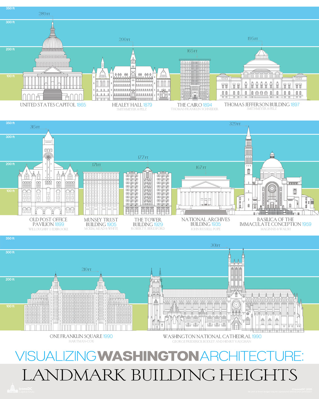 Landmark Building Heights of Washington