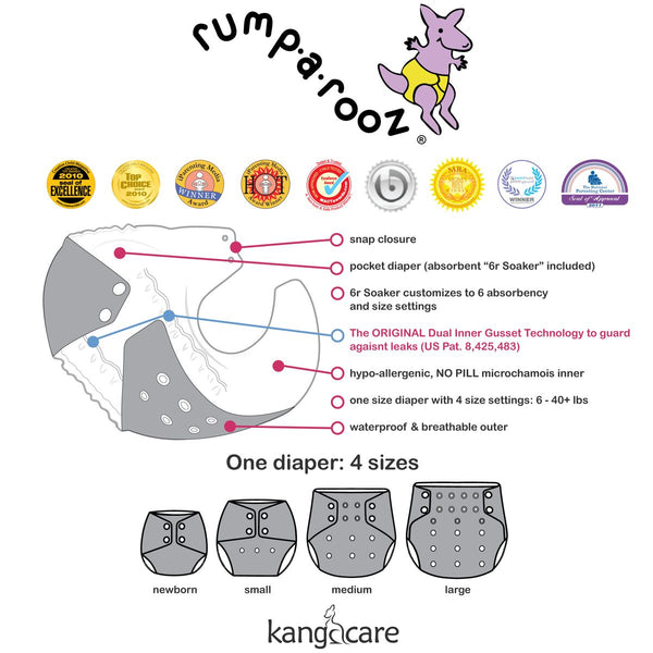 Rumparooz Cloth Diapers diagram of features