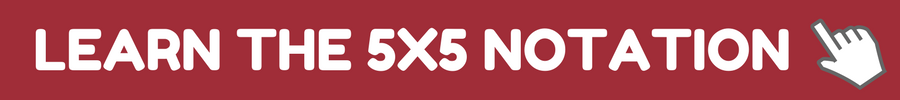 Learn the 5x5 Notations - Step by Step Guide - KewbzUK