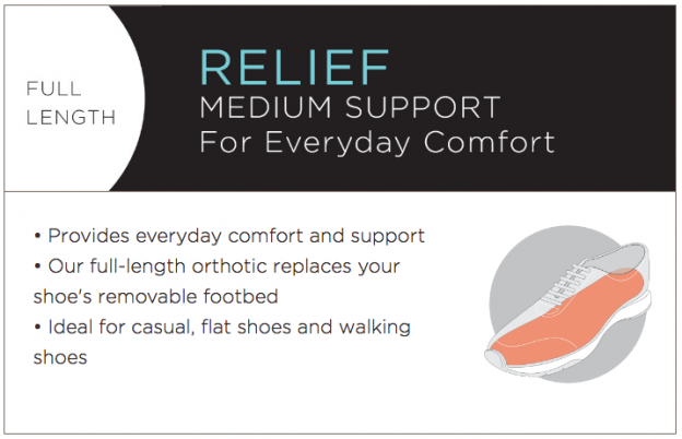 Vionic Relief Orthotic Offers Medium Support for Everyday Comfort