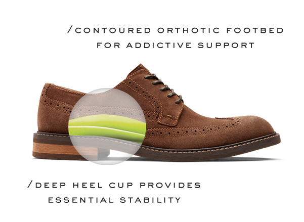 CONTOURED ORTHOTIC FOOTBED FOR ADDICTION SUPPORT • DEEP HEEL CUP PROVIDES ESSENTIAL STABILITY