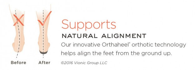 Vionic Supports Natural Alignment and Promotes Foot Posture