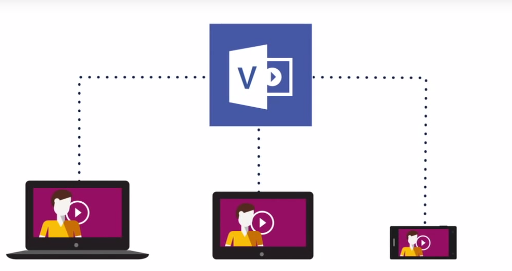 How Microsoft Office 365 Can Help Your Business: Office 365 Video