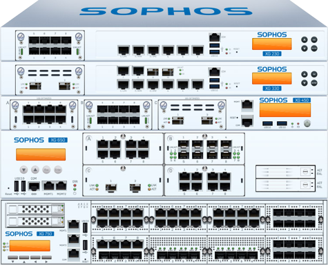 Sophos XG Firewall Gets Perfect Score - My Choice Software