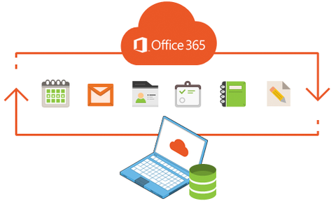 Office 365 read our handpicked favorite features - Office 365 specifications ...