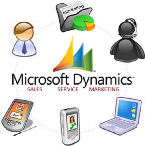 Microsoft Dynamics CRM Full Use External Connector & SA Open Gov