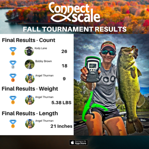 Fall Tournament - ConnectScale iOS Fishing App Winners
