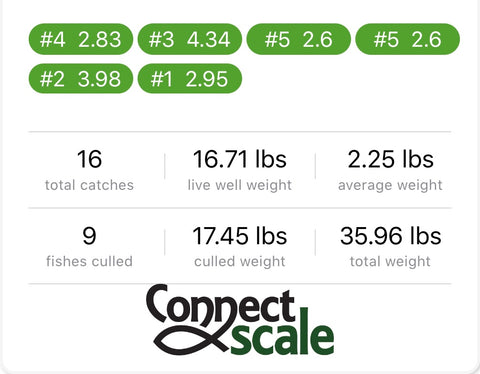 ConnectScale App Culling Feature - Total Weight