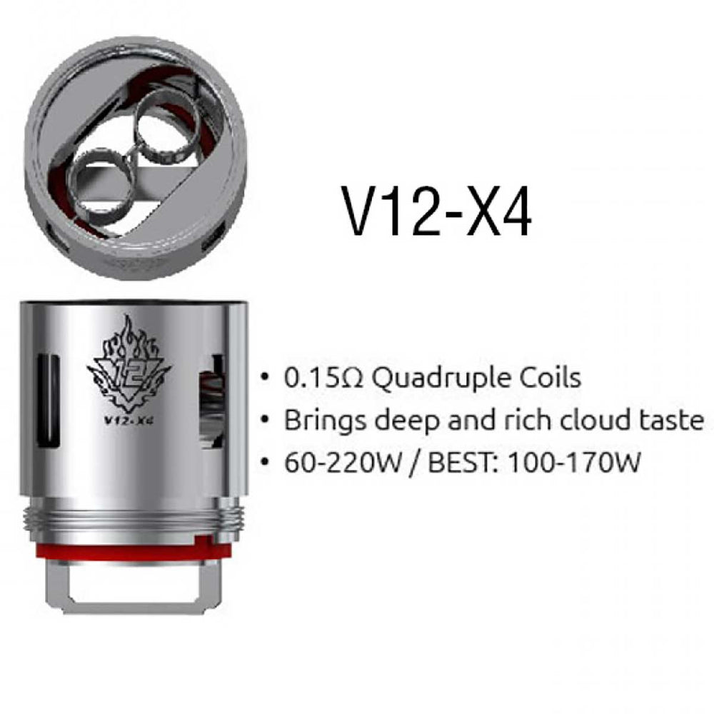 V12-X4 Replacement Coil (3-Pack)
