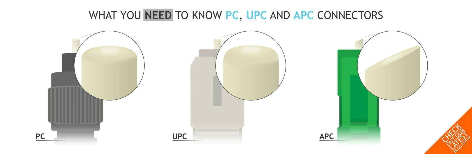 What You Need To Know Pc Upc And Apc Connectors Beyondtech Cisco Serial Console Cable Wiring Diagram