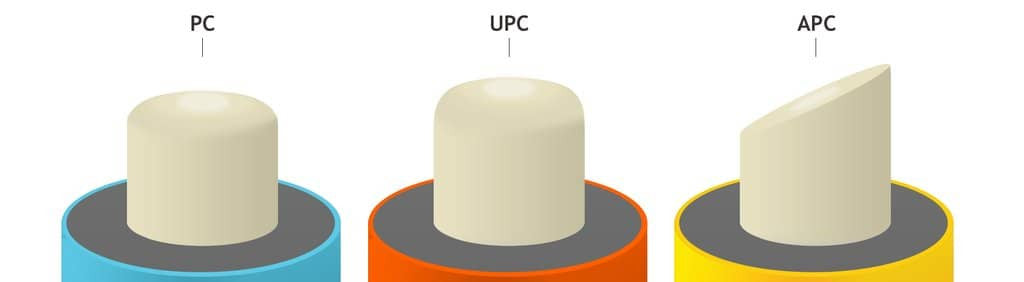 What You Need To Know Pc Upc And Apc Connectors Beyondtech