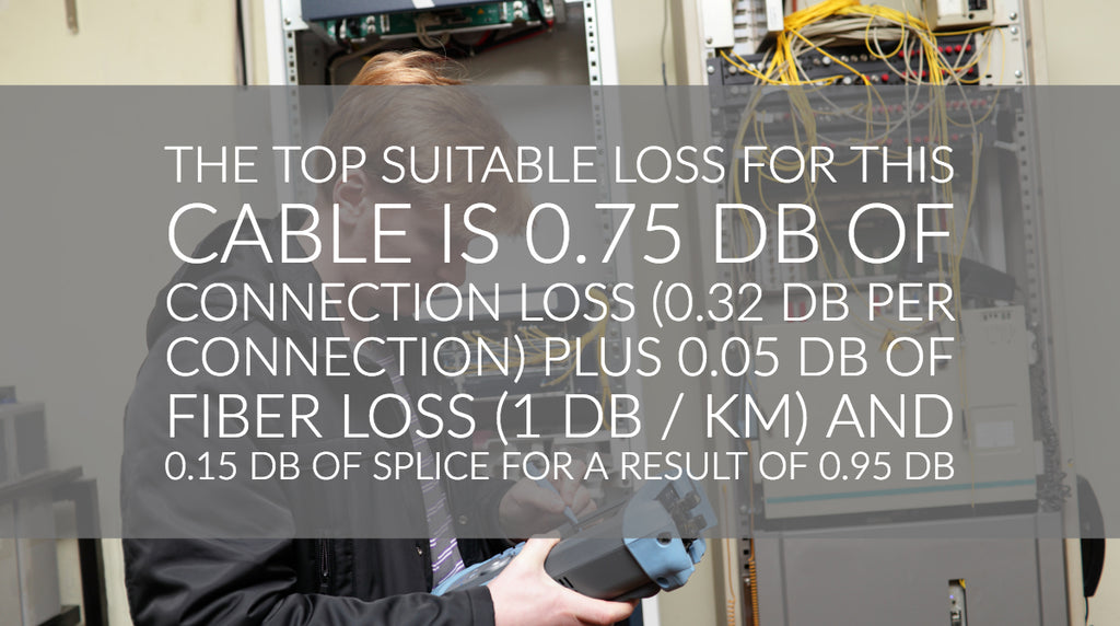 The top suitable loss for this cable is 0.75 dB of connection loss