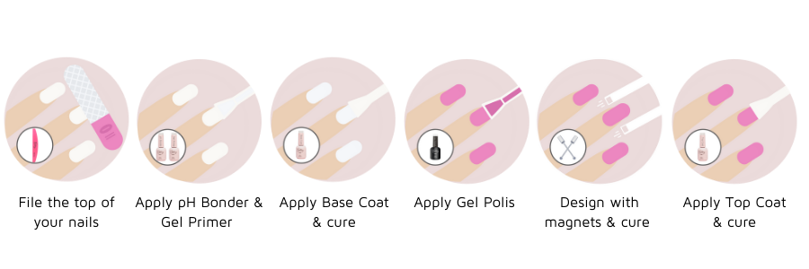 how to apply gel polish at home