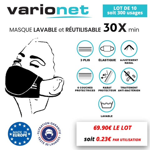 Masque lavable réutilisable anti-projections Varionet - LOT DE 10