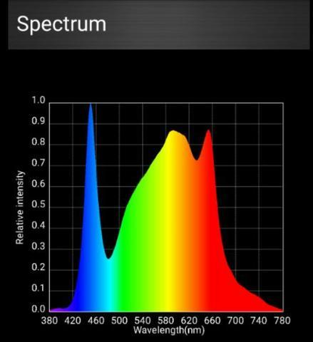 Optic 8 Spectrum