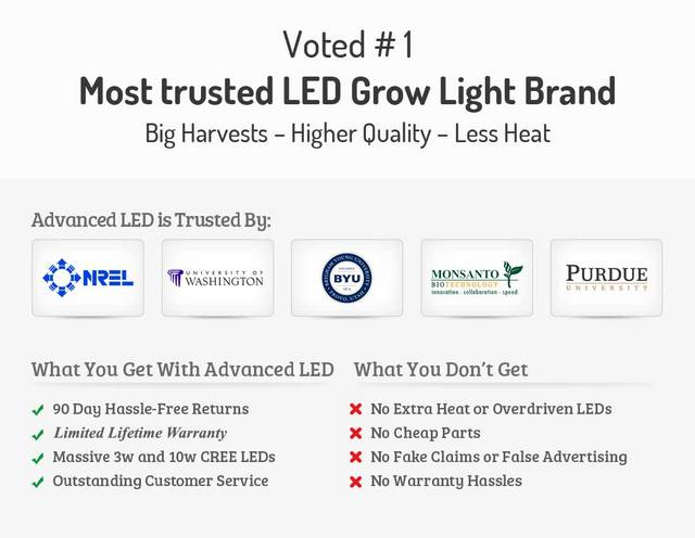 Advanced LED Lights Trusted By