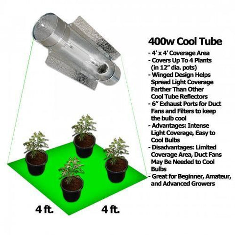 Yield Lab 400 Watt Cool Tube HPS & MH Kit