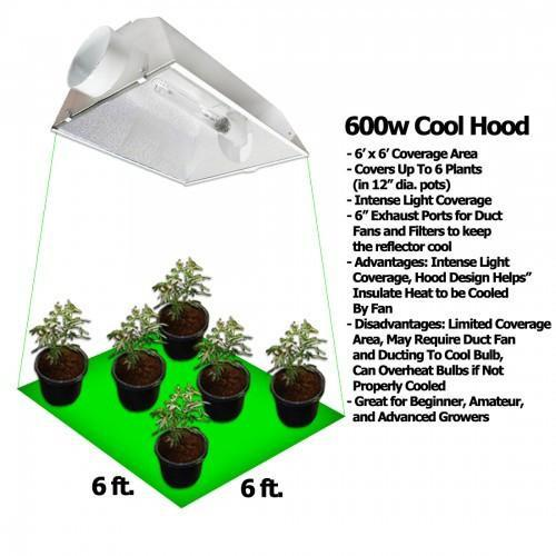 grow light kit yield lab 600 watt air cool hood hps kit