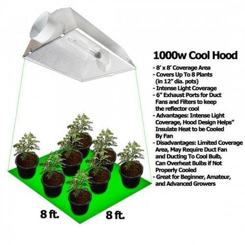 Yield Lab 1000 watt cool hood coverage