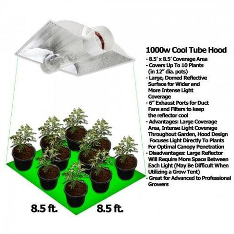 Yield Lab 1000 Watt Cool Tube Hood HPS & MH Kit