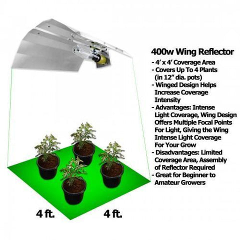 Yield Lab 400 Watt Wing Reflector HPS Kit