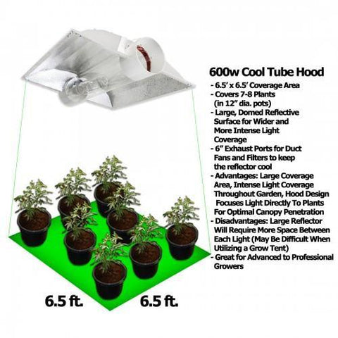 Yield Lab 600 Watt Cool Tube Hood HPS Kit
