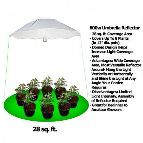 Yield Lab 600 Watt Umbrella Reflector HPS & MH Kit