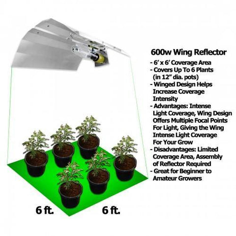 Image of Yield Lab 600 Watt Wing Reflector HPS & MH Kit