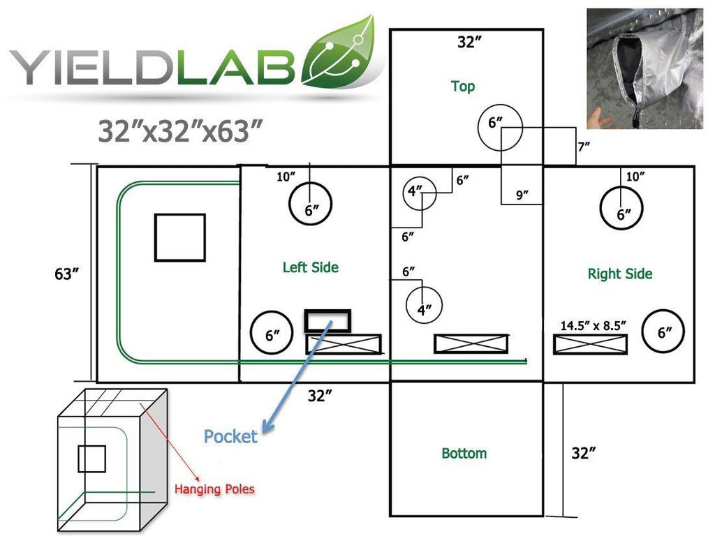 "Yield Lab 32"" x 32"" x 63"" Grow Tent diagram"