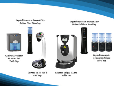 Which Is the Best Type of Filtered Water Dispenser for Me?