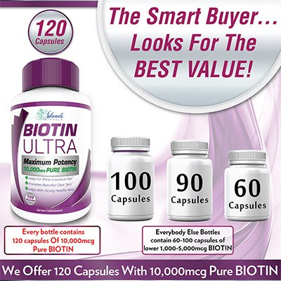 Biotin Ultra Maximum Strength Hair Formula