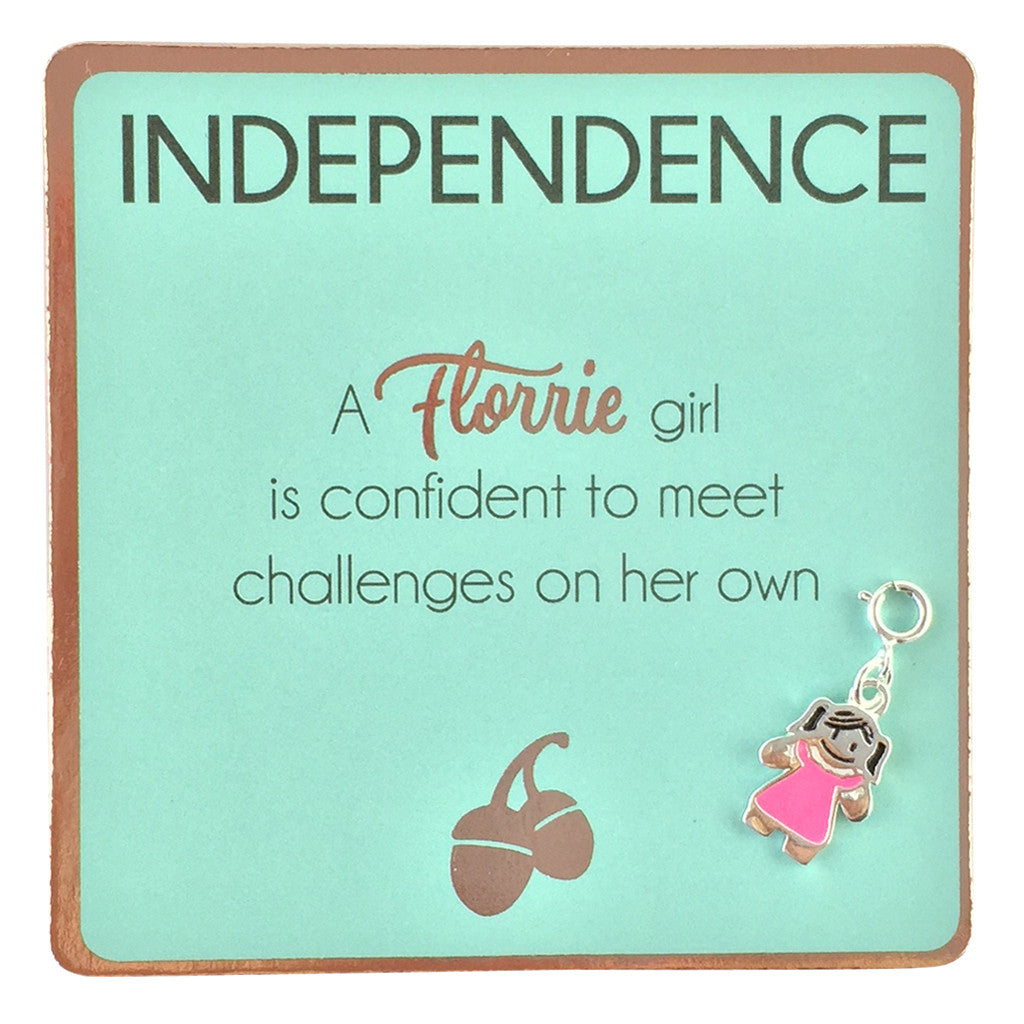 Charm Independence