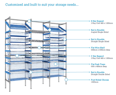 Nimble 60-40 Triple Bay Storage System - Static