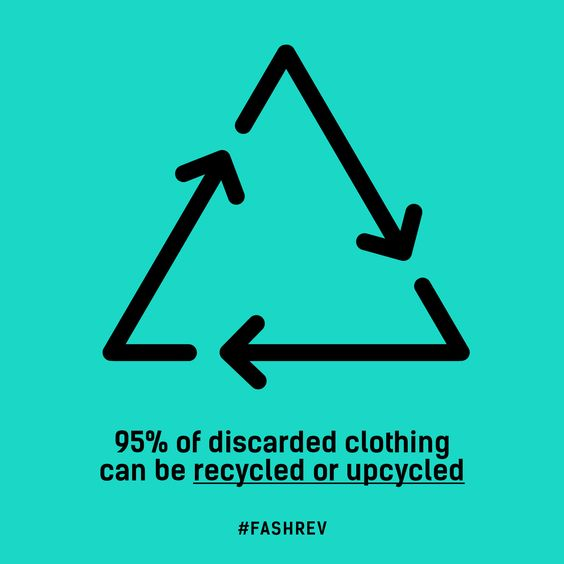 95% of clothes can be recycled