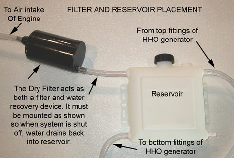 HHO Dry Filter and Reservoir