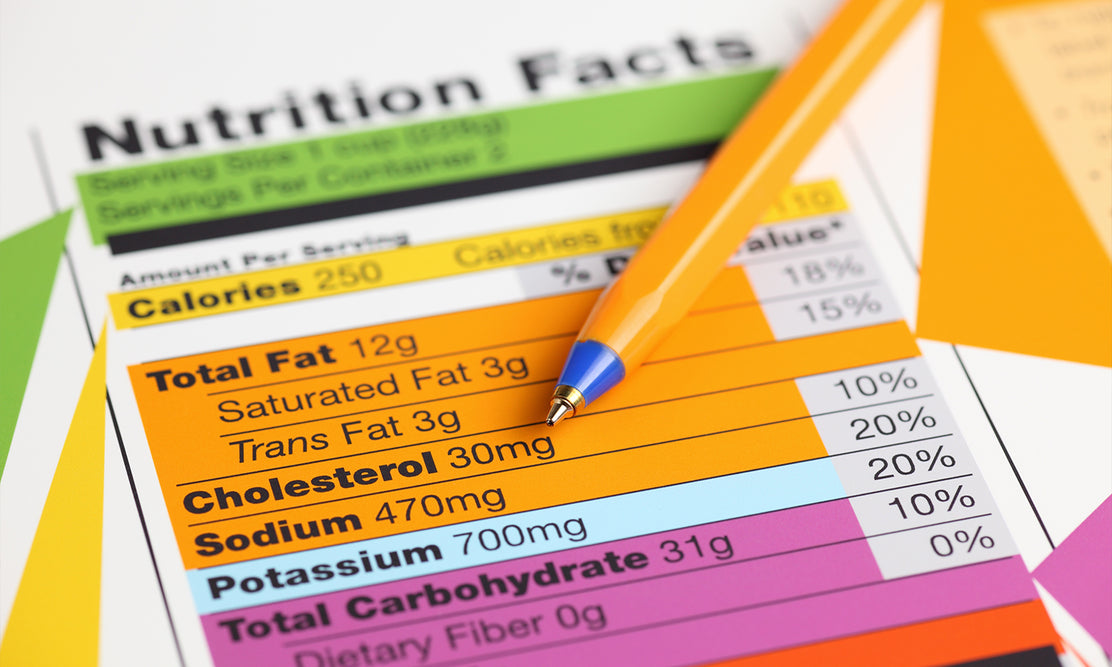Nutrition Series: How to Read a Nutrition Facts Label
