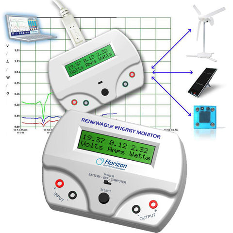 Renewable Energy Monitor