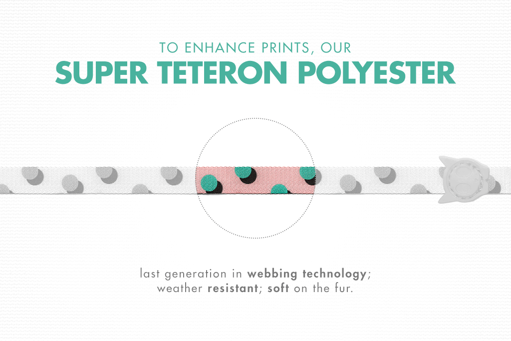 Teteron Polyester Feature | Zee.Cat